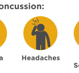 Signs-of-concussion-CIPT