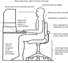 ergonomics-training